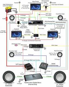 Completed Dashkit Audio  Video Wiring Diagram