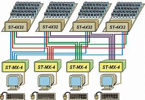 Kvm Switch Options For Multiple User  Multi