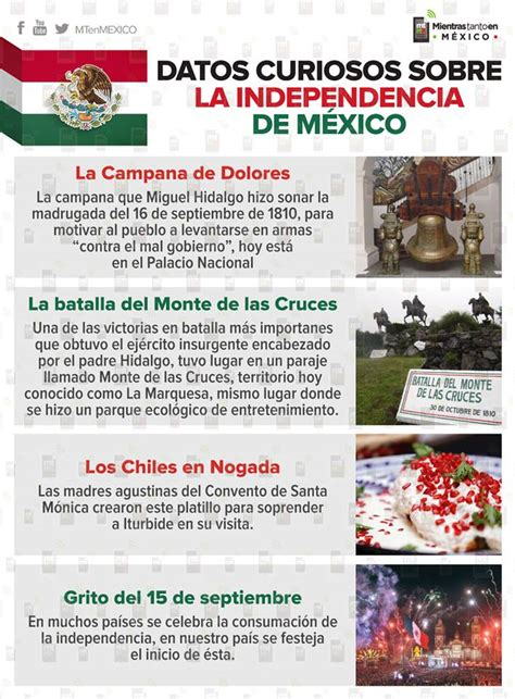 Un Resumen De La Independencia De Mexico by Datos Curiosos Que No Sab 237 As De La Independencia De M 233 Xico