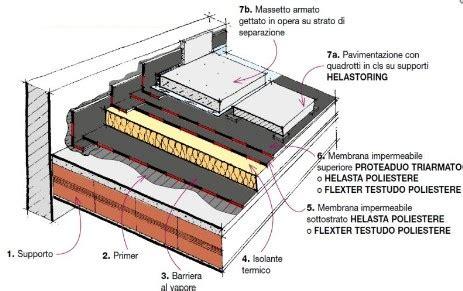 come impermeabilizzare una terrazza pannelli cemento impermeabilizzare una terrazza