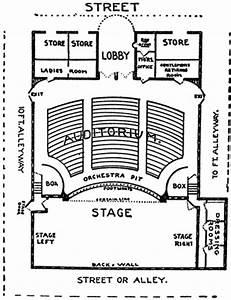 Davinder Gill  Proscenium Arch Stage