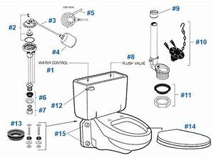 American Standard Toilet Parts Diagram