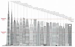 Kingdom Tower Will Be The World U2019s Tallest Building  12