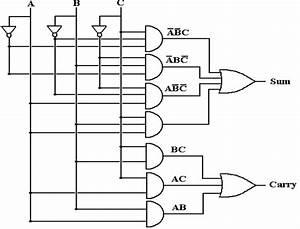 4 Bit Full Adder Circuit Diagram  U2013 Readingrat Net