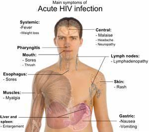 HIV Center - E Newsletter