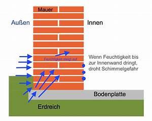 Holz Versiegeln Gegen Wasser : wand abdichten au en na24 hitoiro ~ Lizthompson.info Haus und Dekorationen