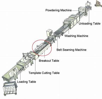 Glass Processing Breakout Machine Line Table Complete