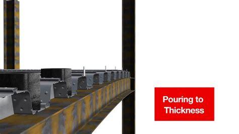 epicore deck span tables comflor composite steel floor decks concrete placement