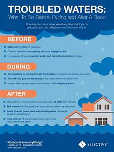 Troubled Waters  What To Do Before  During And After A
