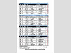 Calendário de partidas da CONMEBOL Libertadores 2018