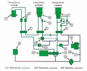 Deck Crane Hydraulic Circuit Diagram