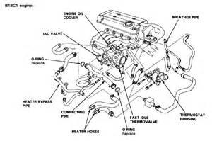 similiar ford heater hose diagram keywords 2008 ford expedition engine diagram heater car tuning