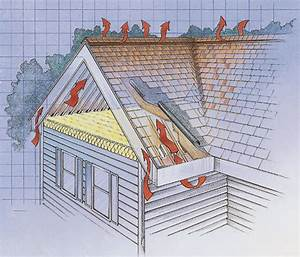 To Vent Or Not To Vent  Deciding What Is Best For Attic