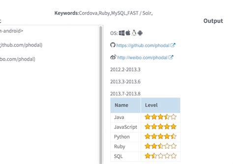How To Find Resumes On Github by Github 漫游指南 Karlmarxs的博客 博客频道 Csdn Net