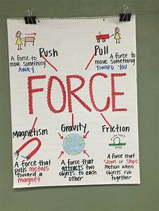 1075 Best Images About Science  Motion  Energy On