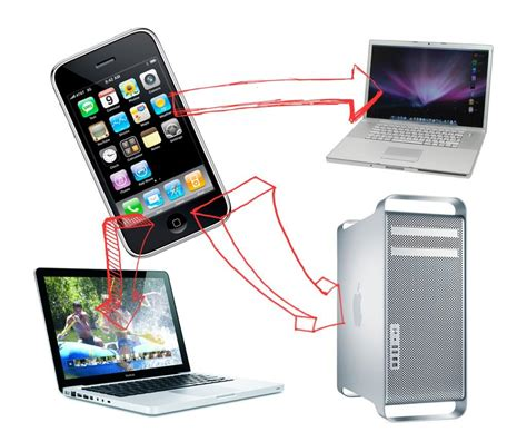 connect iphone to computer how to connect an iphone to computers