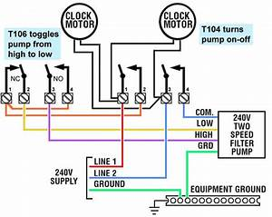 32 Hayward Super Pump Wiring Diagram 115v