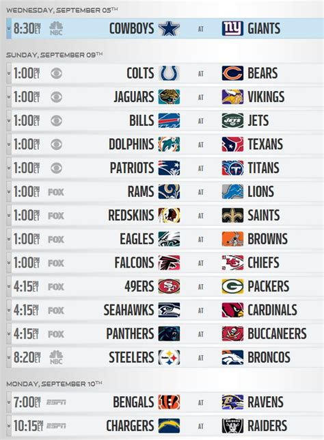 week  nfl lines announced    season