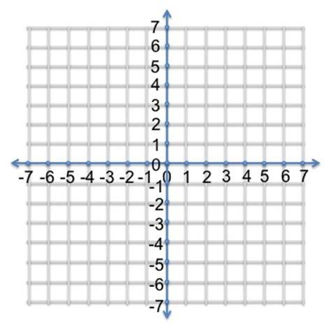 number names worksheets 187 coordinate graph printable