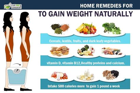 It is recommended to consume dry fruits after the workouts. How To Gain Weight Fast?