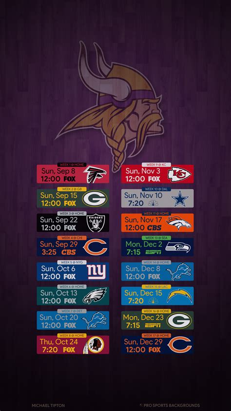 minnesota vikings wallpapers pro sports backgrounds