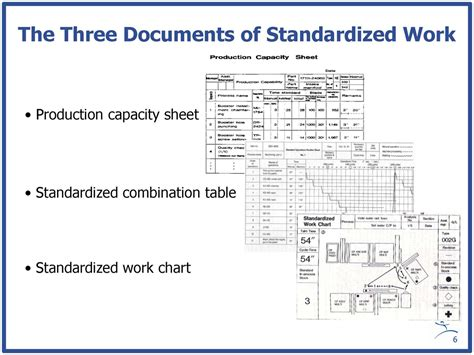 standard work template standardized work the foundation for kaizen