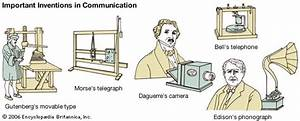 communication: important inventions in communication ...