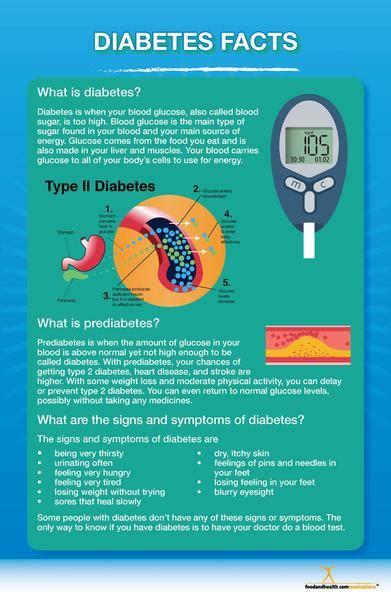 diabetes flip chart table top flipchart