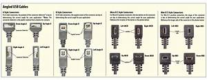 5 Pin Mini Usb Wiring Diagram