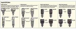 5 Pin Mini Usb Wiring Diagram