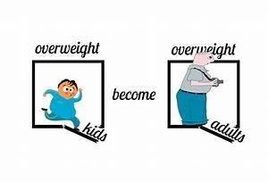 Körperfettanteil Berechnen Kind : gewichtstabelle f r kinder 2 bis 10 jahre ~ Themetempest.com Abrechnung