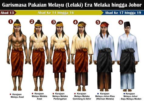 timeline malay costume peasant men srivijaya