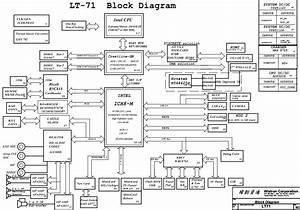 Lenovo Ideapad Y710 Schematic  U2013 Laptop Schematic