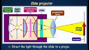 5 4  Formation Of Images In Slide Projector