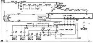 similiar mazda stereo wiring diagram keywords mazda 6 radio wiring likewise 1990 mazda miata radio wiring diagram
