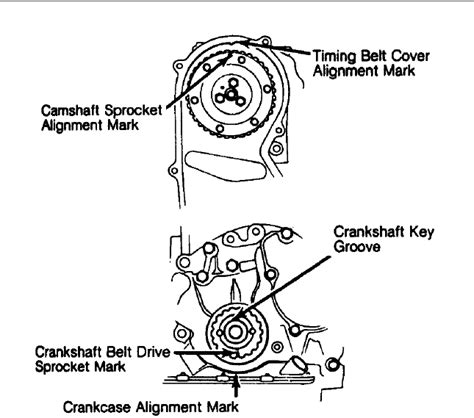 best auto repair manual 1987 subaru justy electronic valve timing what s the timing position for a 1989 subaru justy