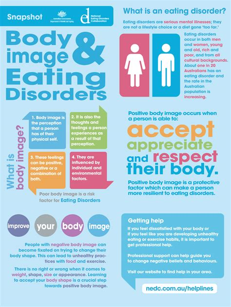 Image Disorder Disorders Explained Image Disorders