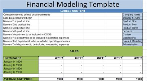 financial modeling template excel  spreadsheettemple