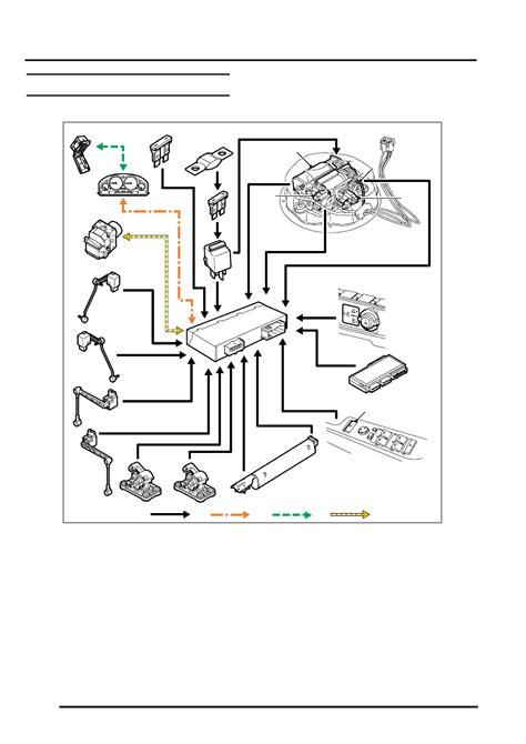 Wiring Diagram Range Rover Schematic