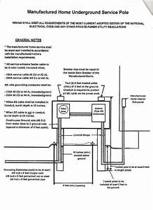 Manufactured Mobile Home Underground Electrical Service Under Wiring Diagram    My Preferred