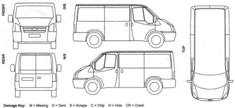 Best Images Van Diagram Template Gmc Outline