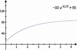 Exponentielles Wachstum Berechnen : mathproject beispiel wachstum und zerfall ~ Themetempest.com Abrechnung