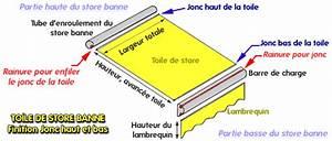 Toile Pour Store Banne : toiles de stores promotion la clinique du store et du ~ Dailycaller-alerts.com Idées de Décoration