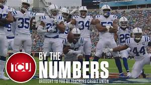 TCU by the Numbers: Colts Defense Stays Stingy