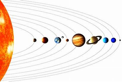 Solar System Planets Transparent Planet Venus Mercury