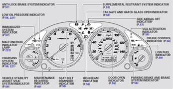 check engine light 2006 toyota corolla honda crv 2008 dashboard warning lights 2011 04 23 131910 symbols nwvbuj hondacarz us