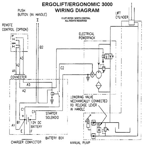 Lift Right Ergo Ergonomic Scissor Wiring Schematic