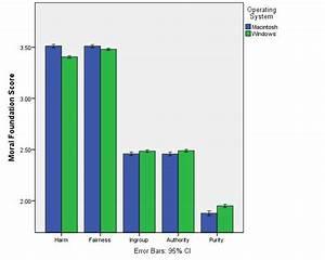 Data Science & Psychology