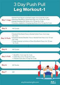 Awesome 3 Day Split Workout Solution