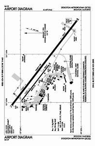 Kalm Airport Diagram